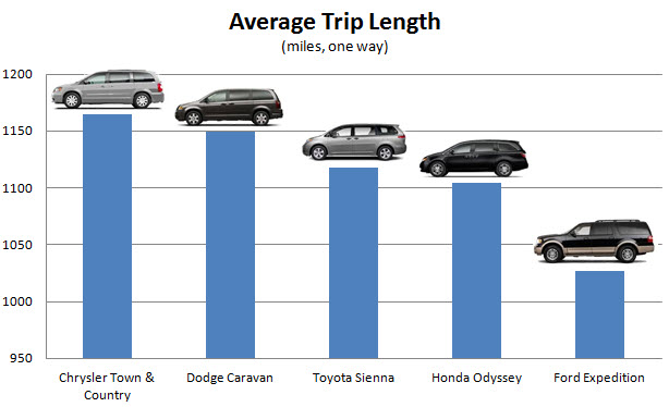 average cost of learning how to drive